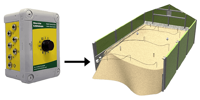Multi-switch box is used with minitemp to create multiple crop sensor readings