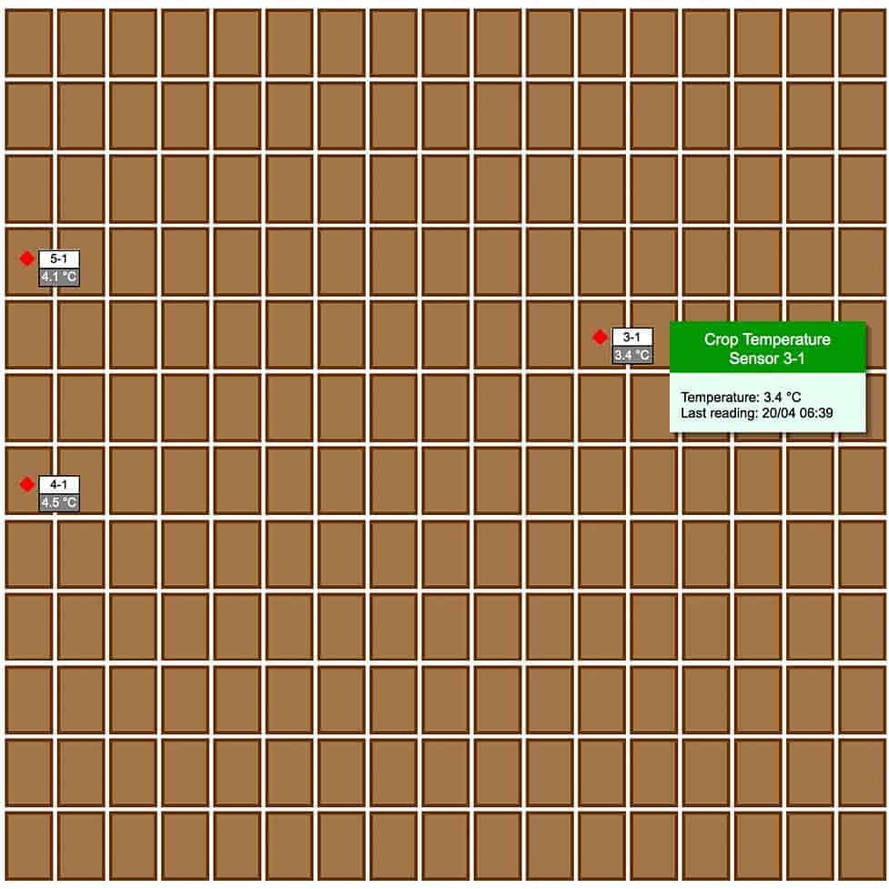 Martin Lishman Barn owl Bezdrôtový automatický monitorovací a kontrolný systém plodín